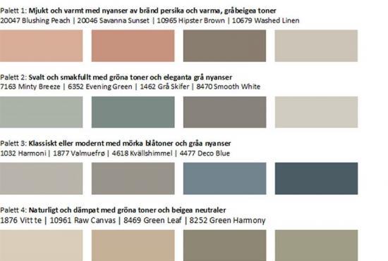 Hela färgkartan med alla paletter.