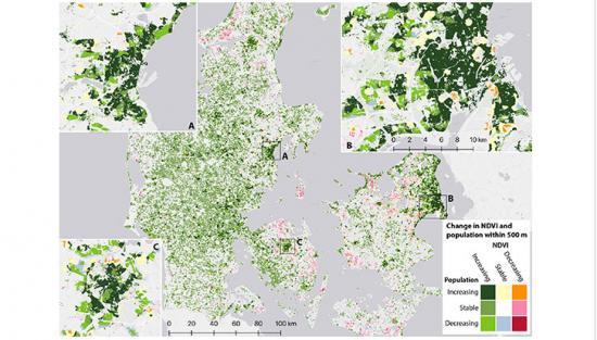 Förändringar i befolkningstäthet och grönska (A): Århus, (B): Köpenhamn, (C): Odense.