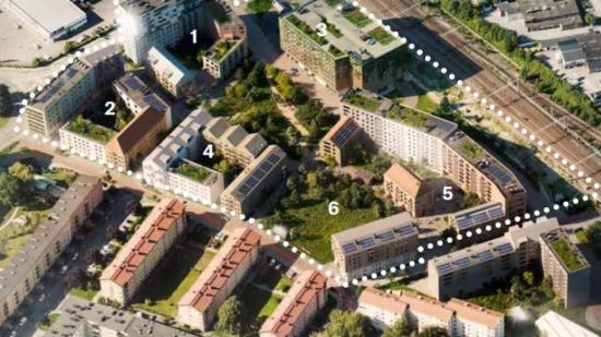 MKB, HSB och Hub Park ska tillsammans utveckla Nya Ellstorp. Kvarter 1 och 5: MKB, kvarter 2 och 4: HSB, kvarter 3 och 6: Hub Park (bilden är en illustration).